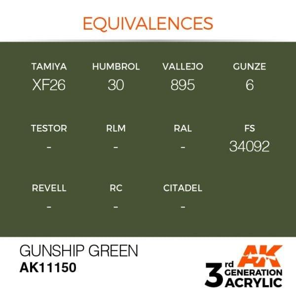 EQUIVALENCES-150