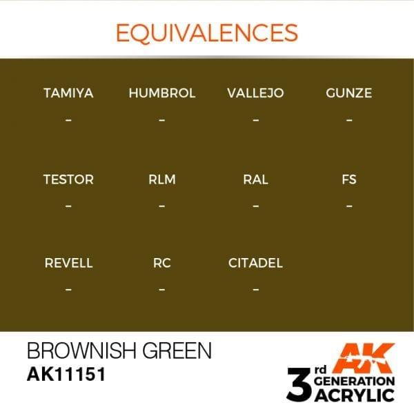 EQUIVALENCES-151