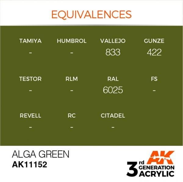 EQUIVALENCES-152