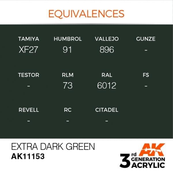EQUIVALENCES-153