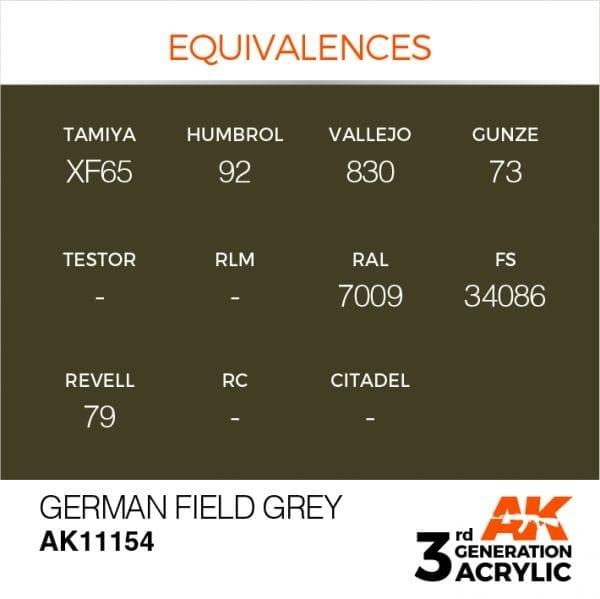 EQUIVALENCES-154