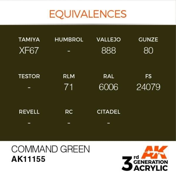 EQUIVALENCES-155