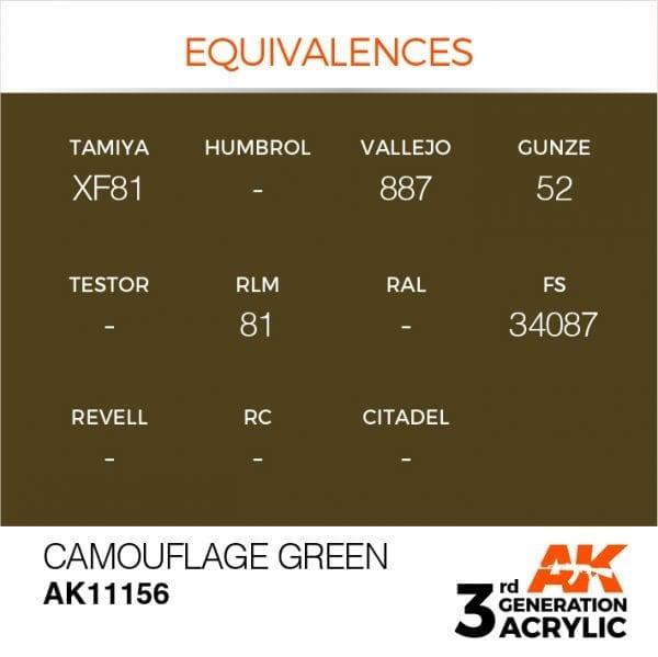 EQUIVALENCES-156
