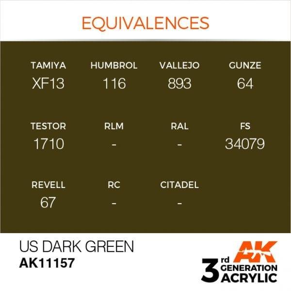EQUIVALENCES-157