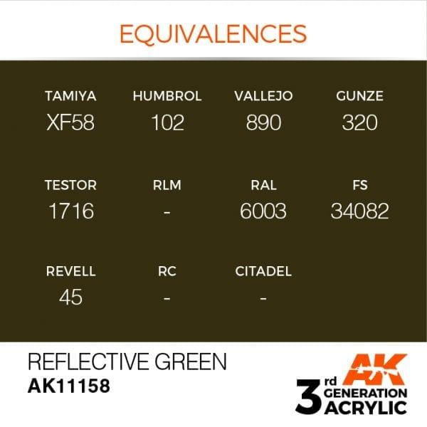 EQUIVALENCES-158
