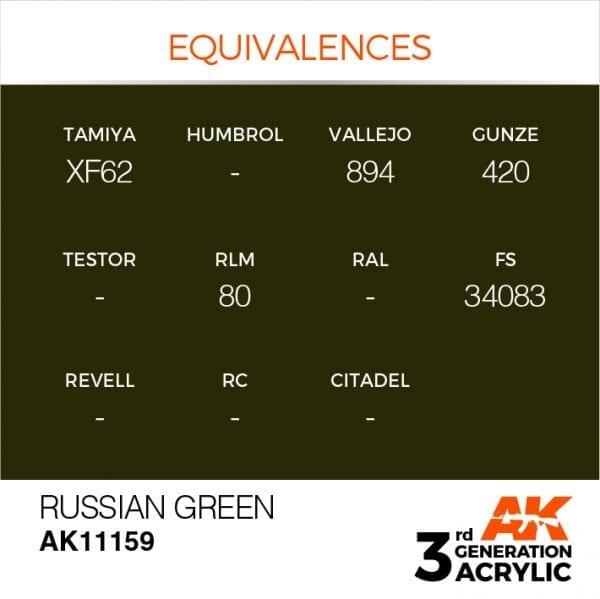 EQUIVALENCES-159