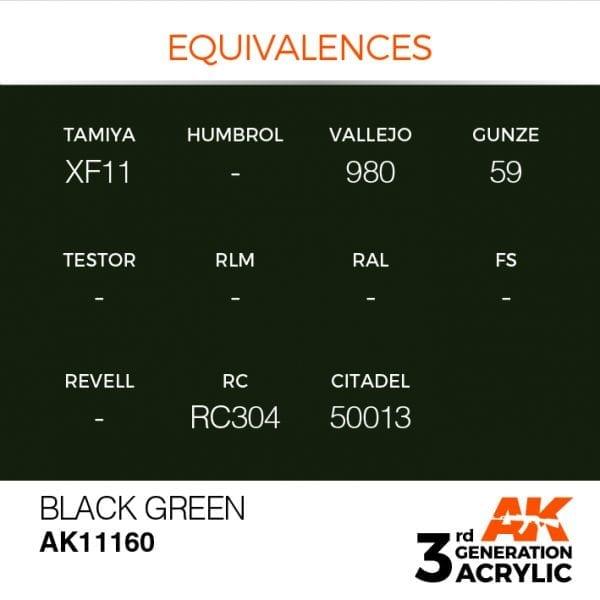 EQUIVALENCES-160