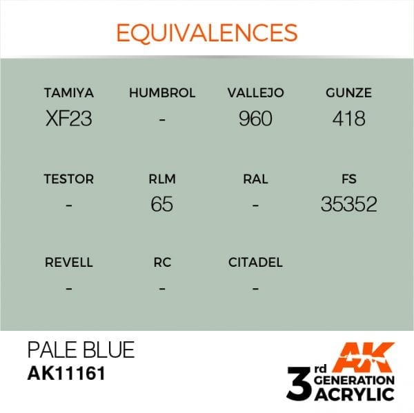 EQUIVALENCES-161