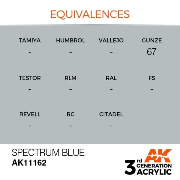 EQUIVALENCES-162