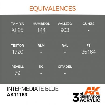 EQUIVALENCES ak11163 third generation akinteractive acrylic
