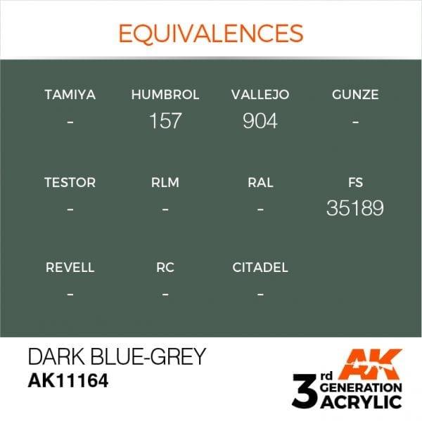 EQUIVALENCES-164