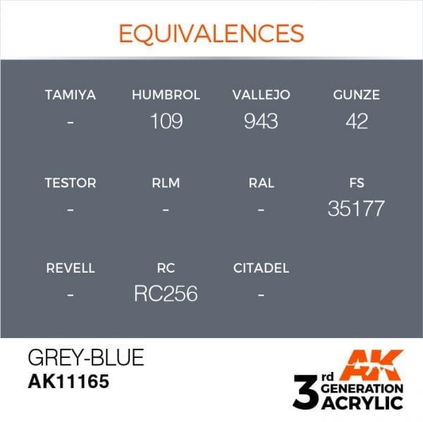 EQUIVALENCES-165
