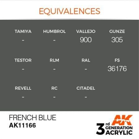 EQUIVALENCES ak11166 third generation ak-interactive acrylic