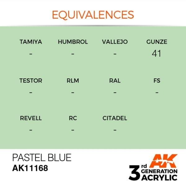 EQUIVALENCES-168