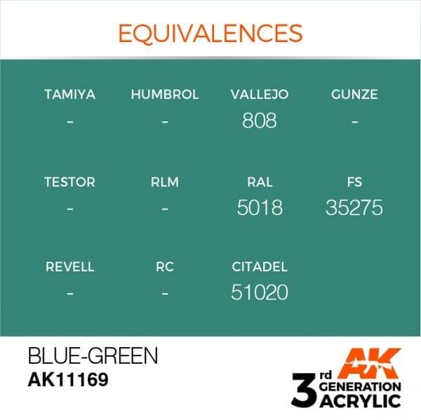 EQUIVALENCES-169