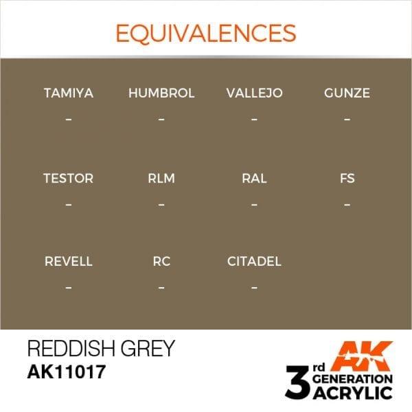 EQUIVALENCES-17