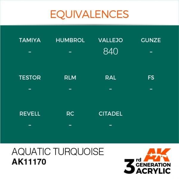 EQUIVALENCES-170
