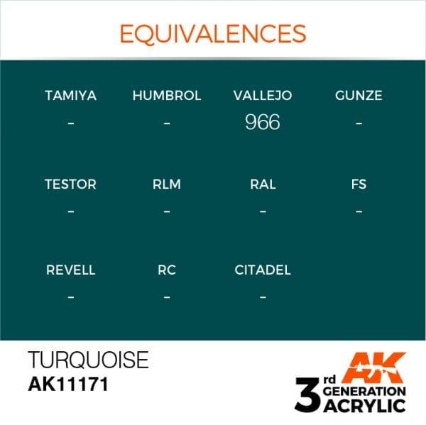 EQUIVALENCES-171