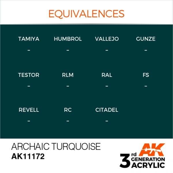 EQUIVALENCES-172