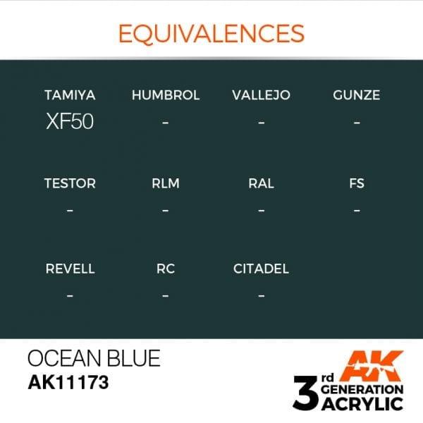 EQUIVALENCES-173