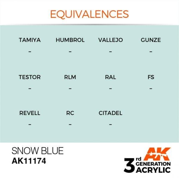 EQUIVALENCES-174