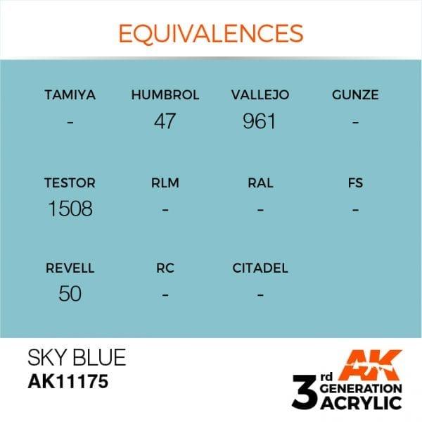 EQUIVALENCES-175