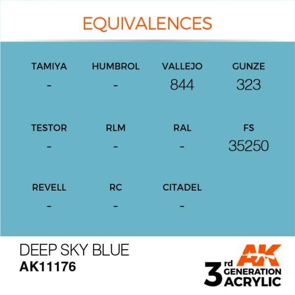 EQUIVALENCES-176