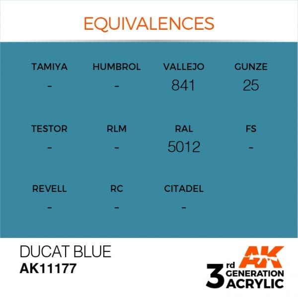 EQUIVALENCES-177