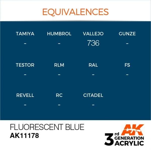 EQUIVALENCES-178