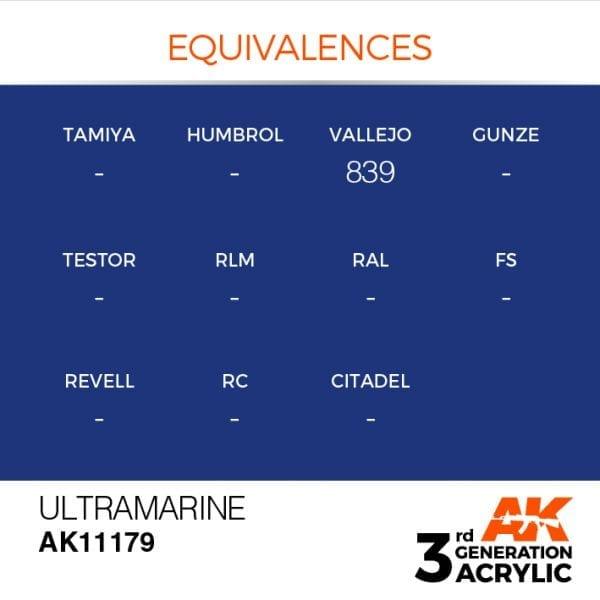 EQUIVALENCES-179
