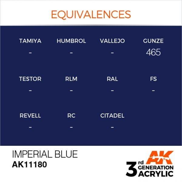EQUIVALENCES-180
