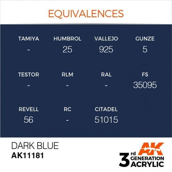 EQUIVALENCES-181