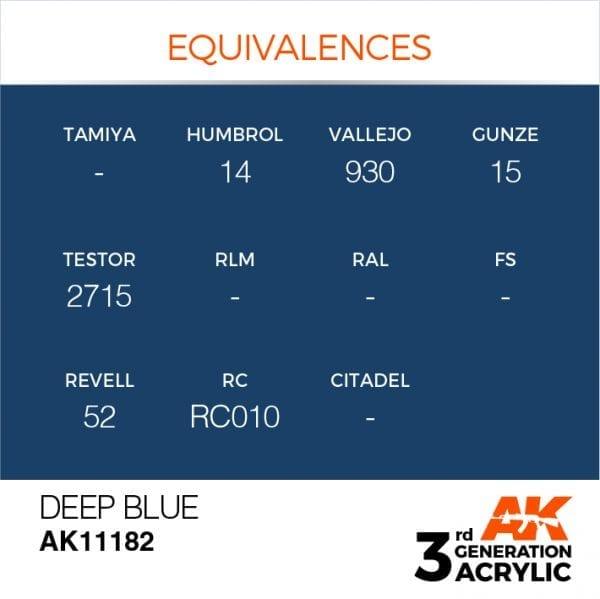 EQUIVALENCES-182