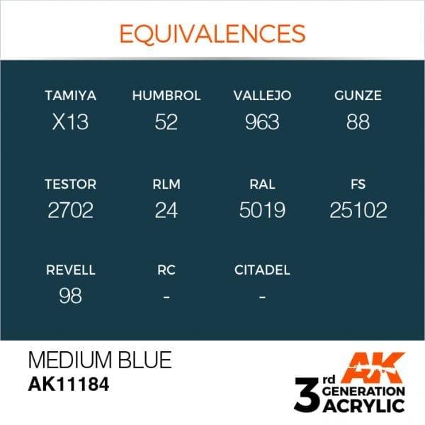 EQUIVALENCES-184