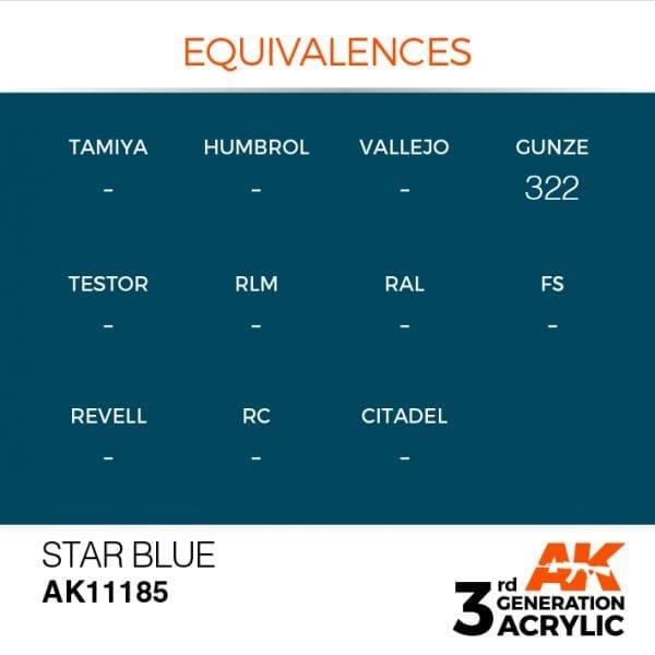 EQUIVALENCES-185
