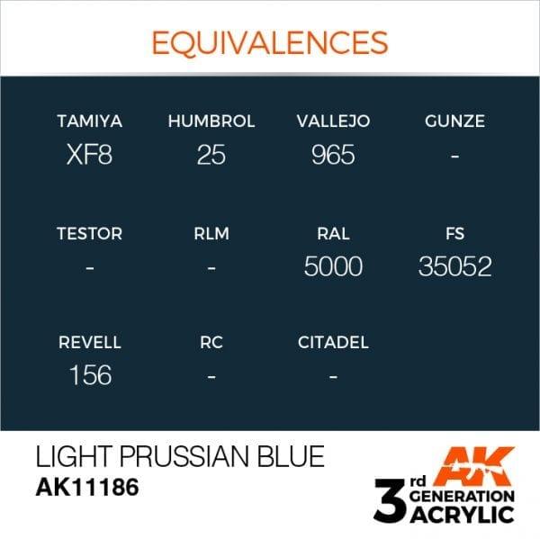 EQUIVALENCES-186