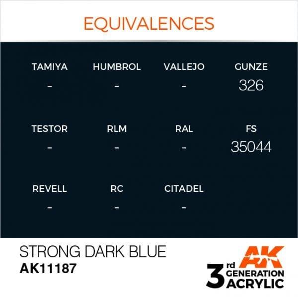 EQUIVALENCES-187