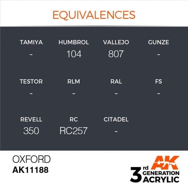 EQUIVALENCES-188