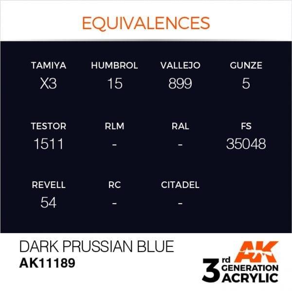 EQUIVALENCES-189