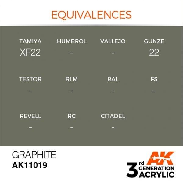 EQUIVALENCES-19
