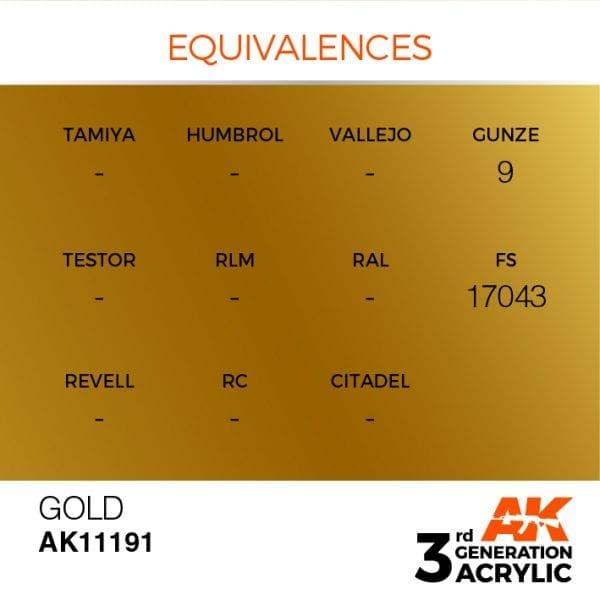 EQUIVALENCES-191