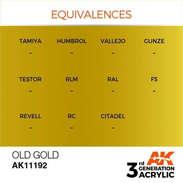 EQUIVALENCES-192