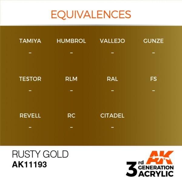 EQUIVALENCES-193