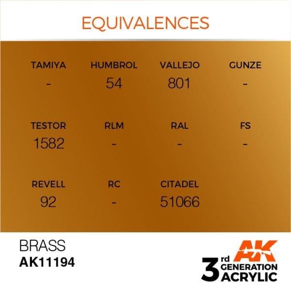 EQUIVALENCES-194
