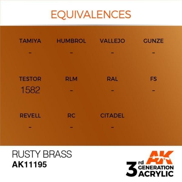 EQUIVALENCES-195