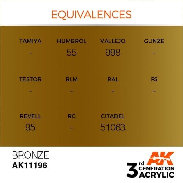 EQUIVALENCES-196