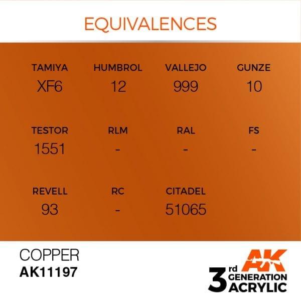 EQUIVALENCES-197