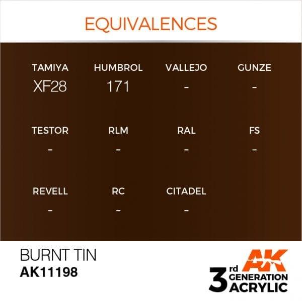 EQUIVALENCES-198