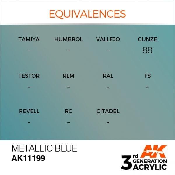 EQUIVALENCES-199