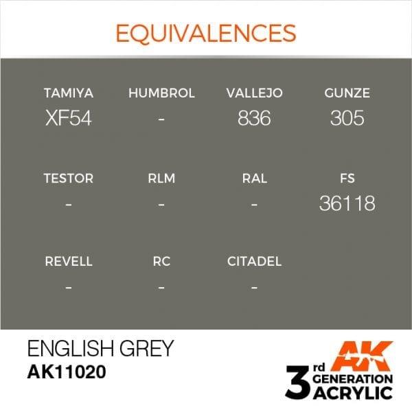 EQUIVALENCES-20
